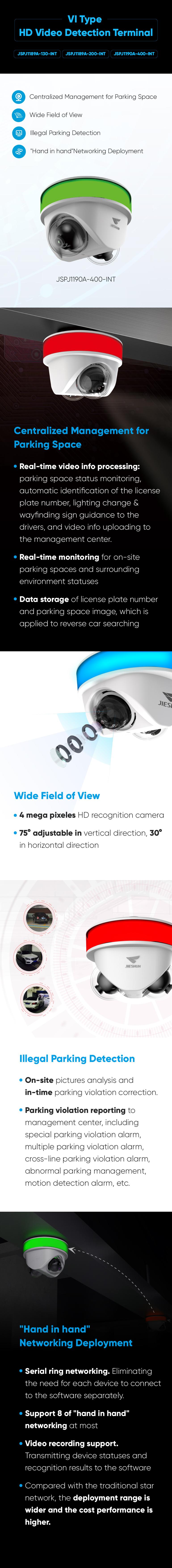 VI Video Detection Camera.jpg